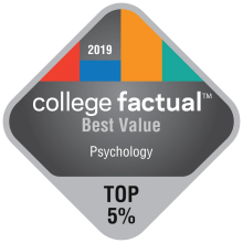 College Factual Psychology